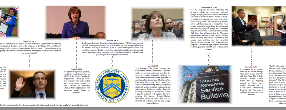 Two Years Later:  A Condensed Timeline of the IRS Political Targeting Scandal